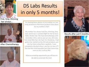 DS Labs study