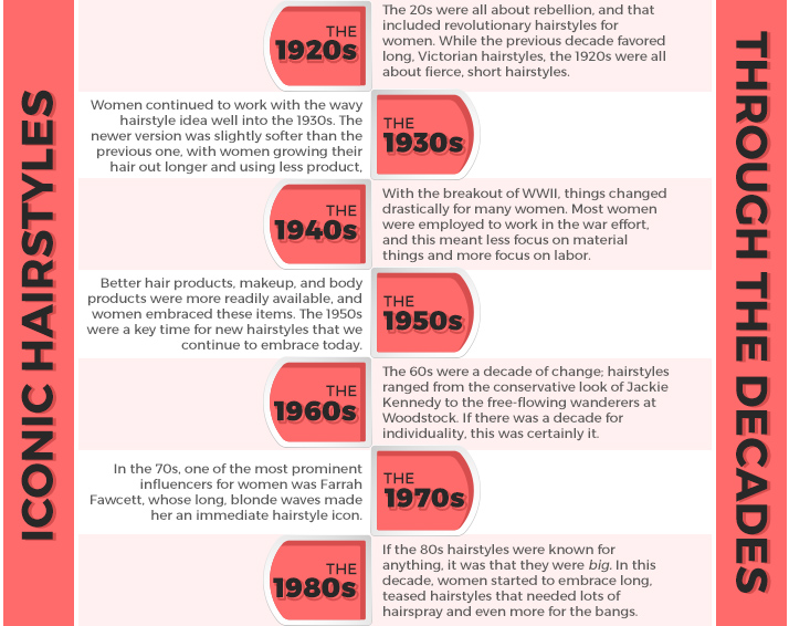 Iconic Hairstyles Infographic